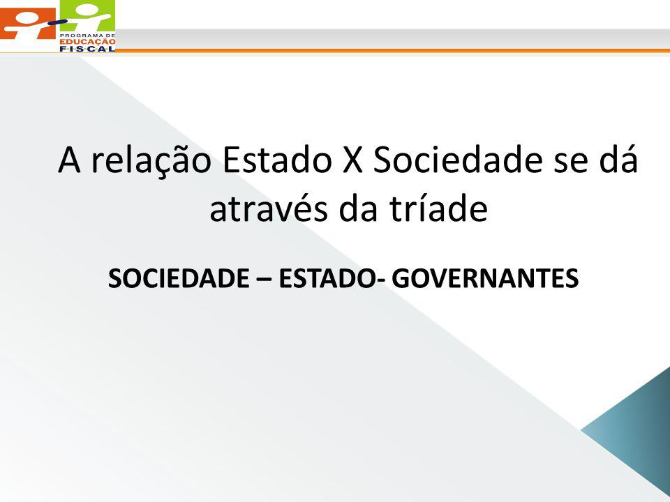 A relação Estado X Sociedade se dá através da tríade