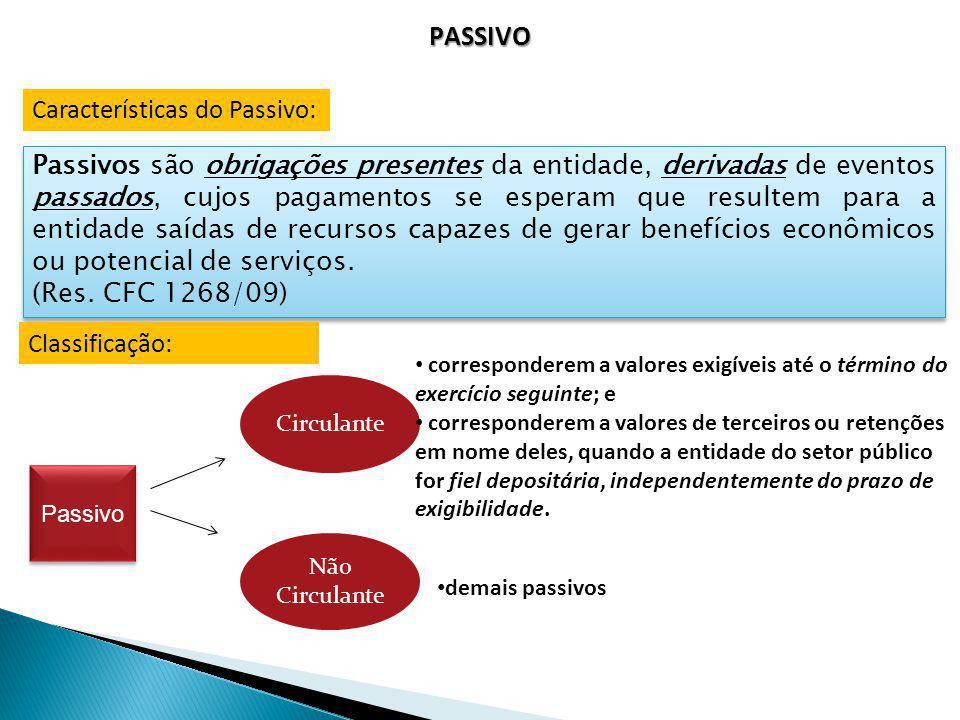 PASSIVO Características do Passivo: