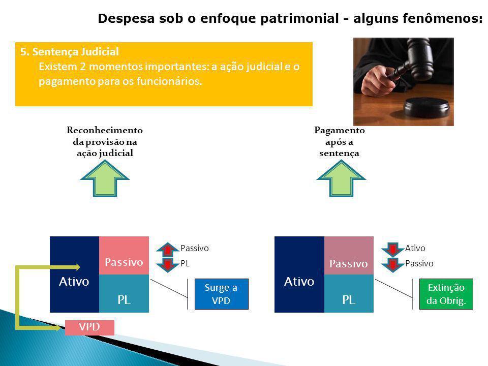 Reconhecimento da provisão na ação judicial Pagamento após a sentença