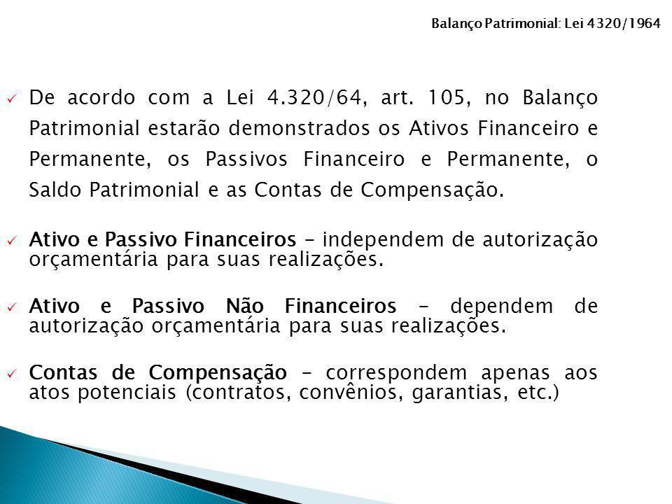 Balanço Patrimonial: Lei 4320/1964