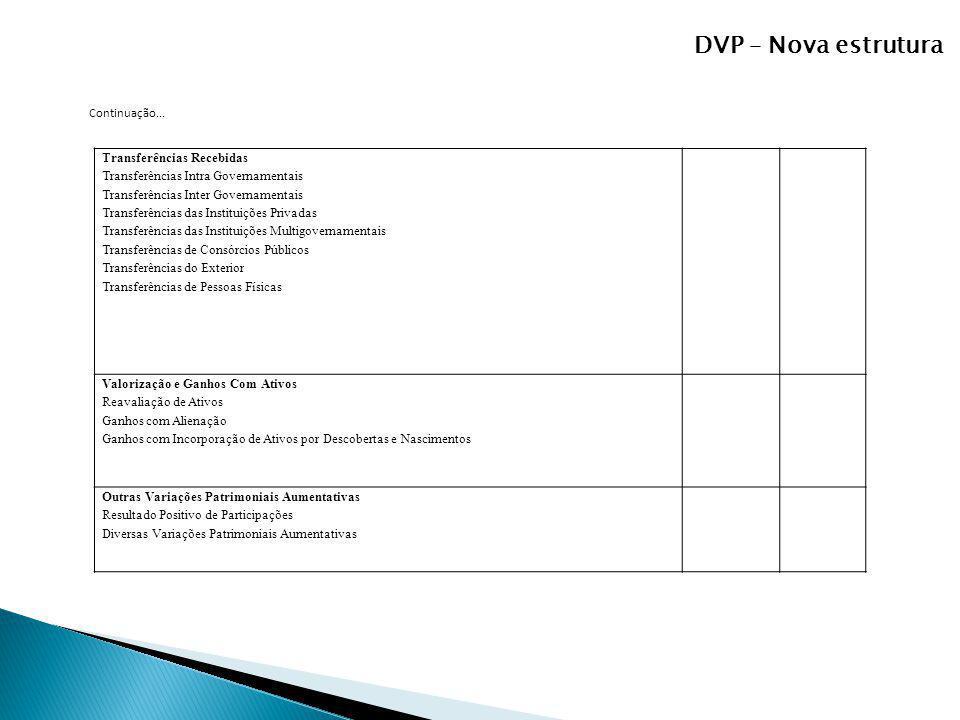DVP – Nova estrutura Transferências Recebidas