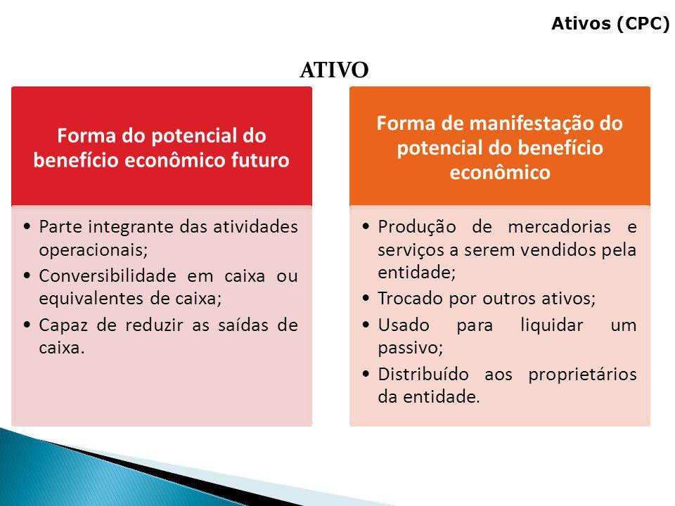 Forma do potencial do benefício econômico futuro