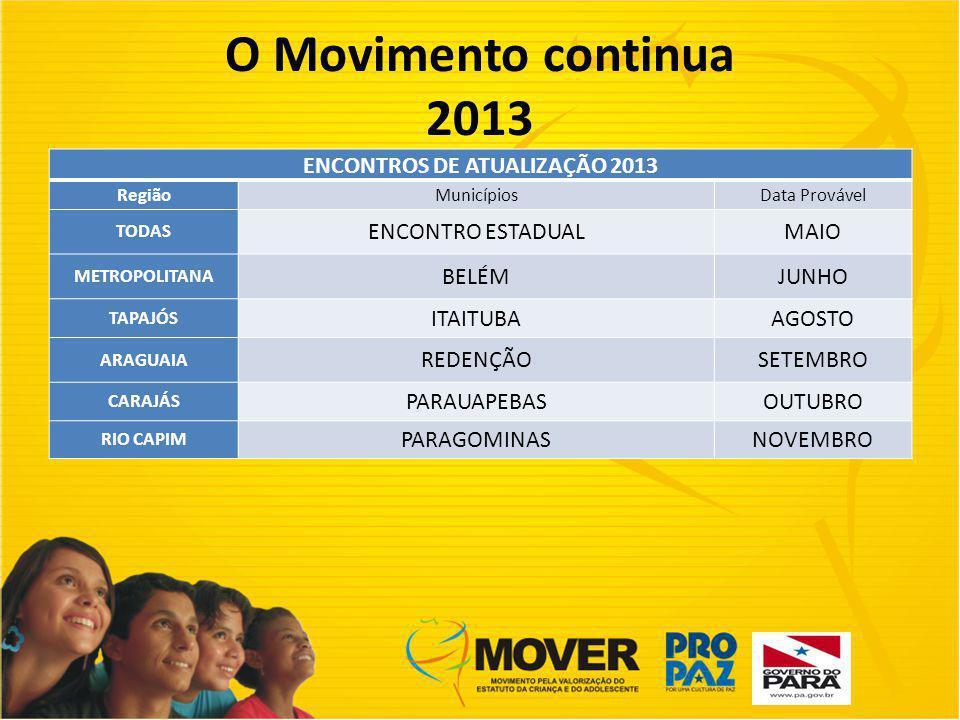 ENCONTROS DE ATUALIZAÇÃO 2013