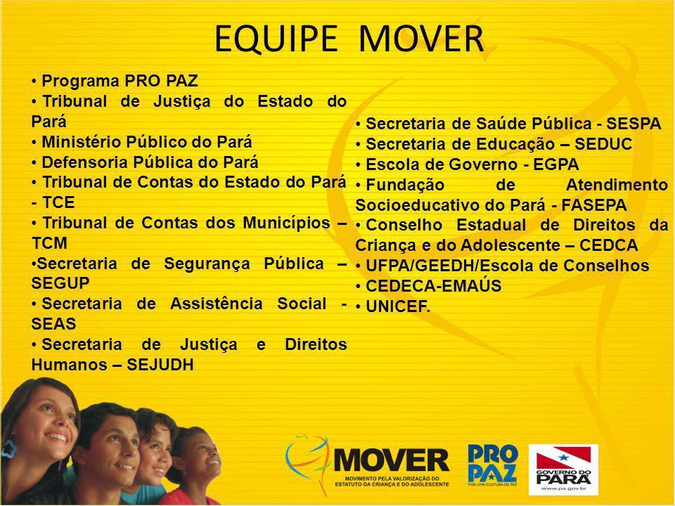 EQUIPE MOVER Programa PRO PAZ Tribunal de Justiça do Estado do Pará