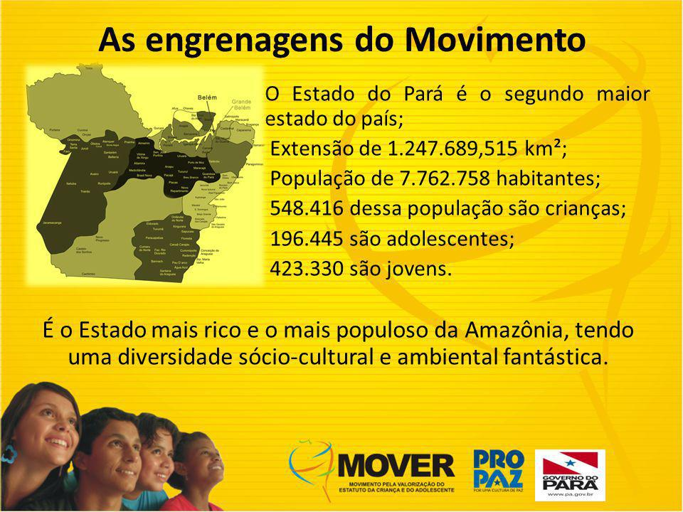 As engrenagens do Movimento