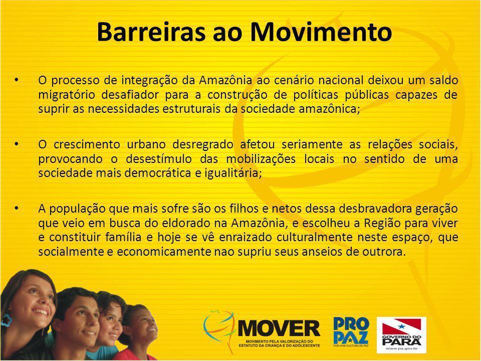 Barreiras ao Movimento