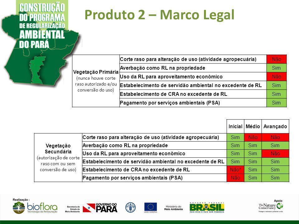 Produto 2 – Marco Legal Vegetação Primária (nunca houve corte raso autorizado e/ou conversão do uso)
