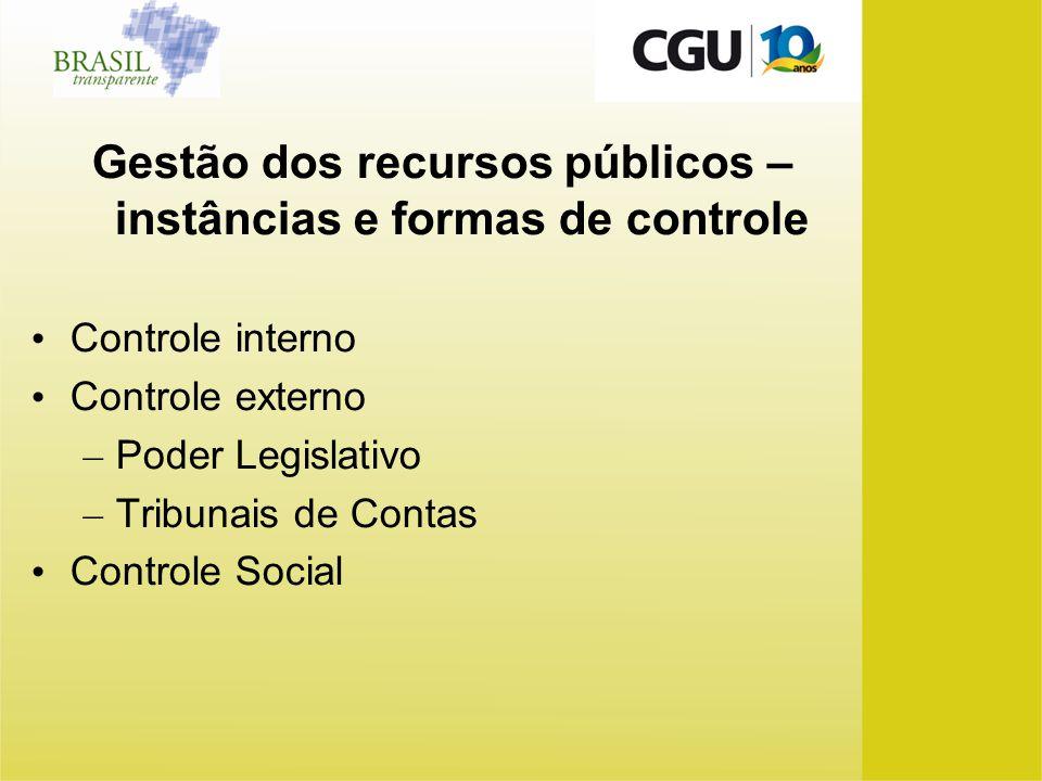 Gestão dos recursos públicos – instâncias e formas de controle