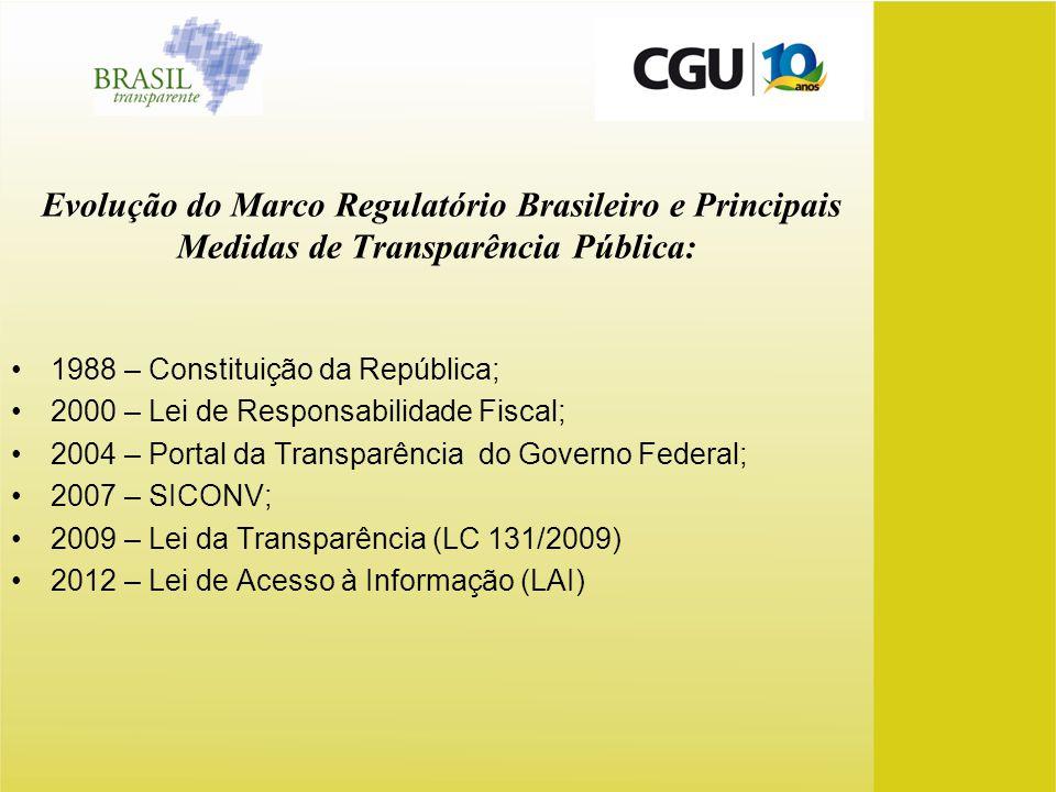 Evolução do Marco Regulatório Brasileiro e Principais Medidas de Transparência Pública: