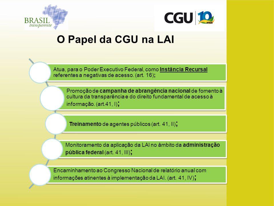 O Papel da CGU na LAI Atua, para o Poder Executivo Federal, como Instância Recursal referentes a negativas de acesso. (art. 16);