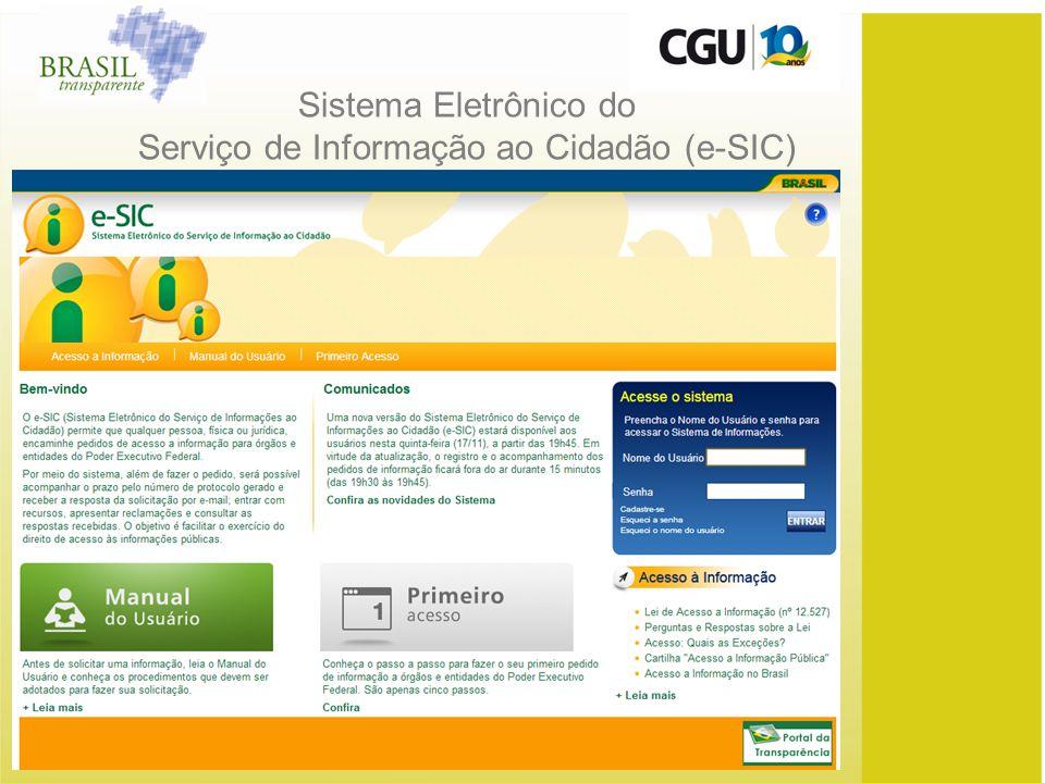 Sistema Eletrônico do Serviço de Informação ao Cidadão (e-SIC)
