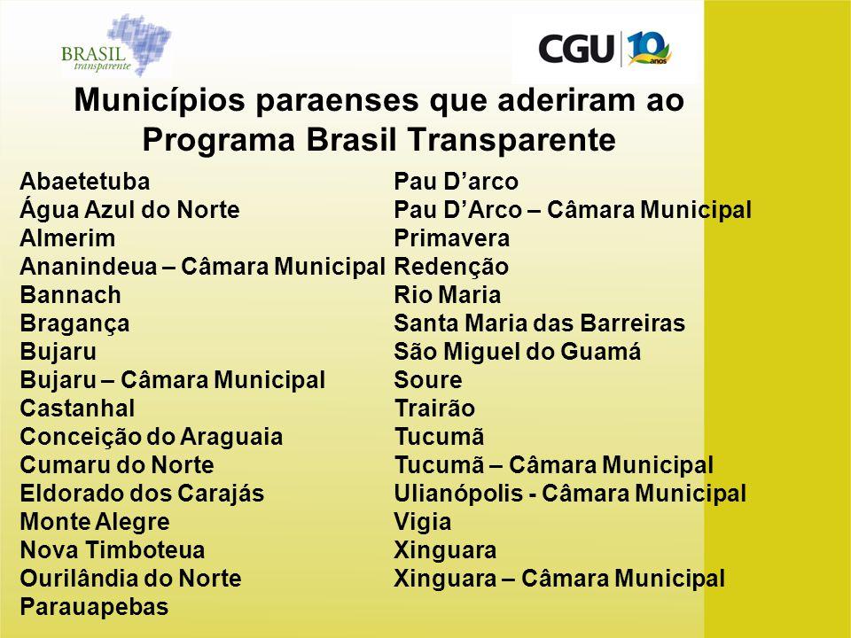 Municípios paraenses que aderiram ao Programa Brasil Transparente