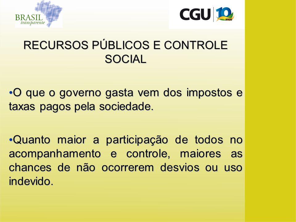 RECURSOS PÚBLICOS E CONTROLE SOCIAL