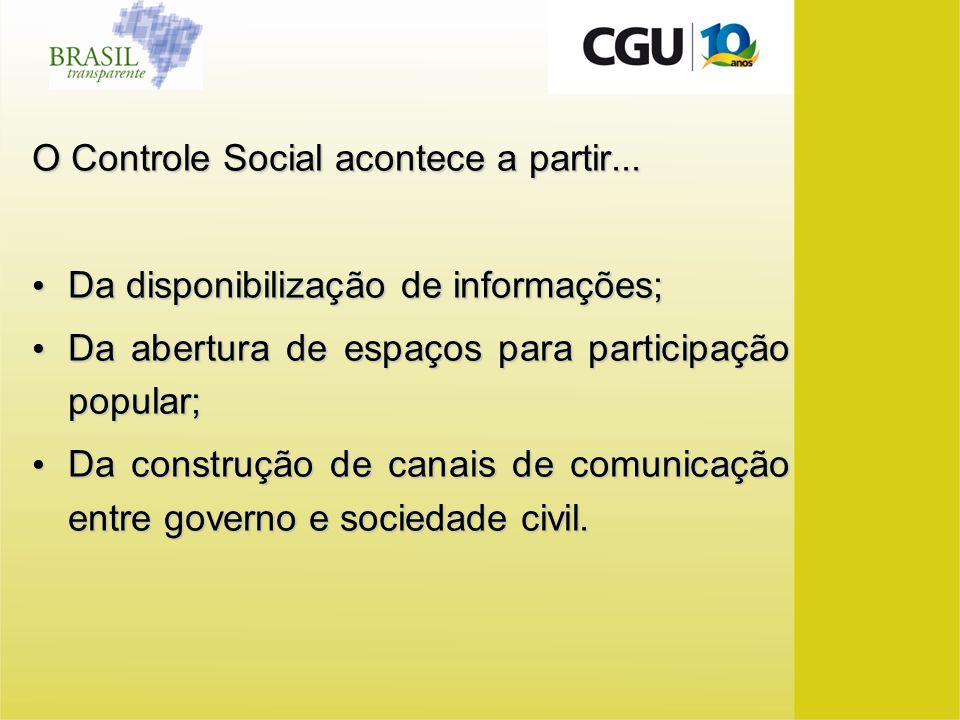 O Controle Social acontece a partir...