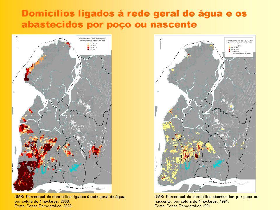 Domicílios ligados à rede geral de água e os abastecidos por poço ou nascente