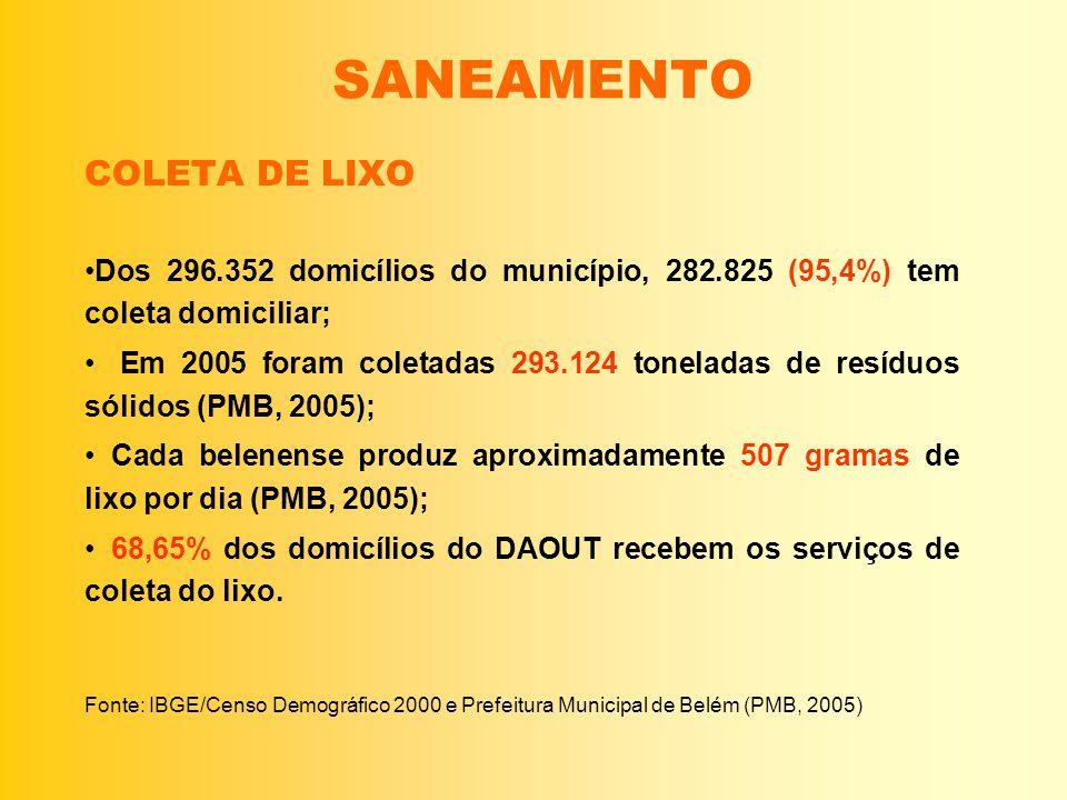 SANEAMENTO COLETA DE LIXO