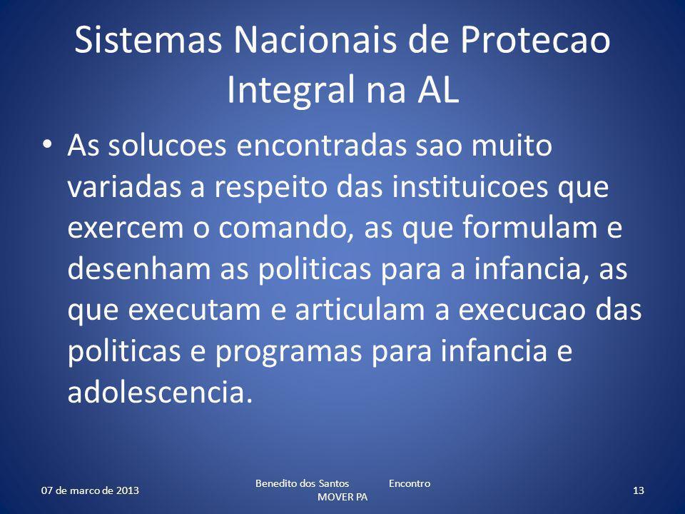 Sistemas Nacionais de Protecao Integral na AL