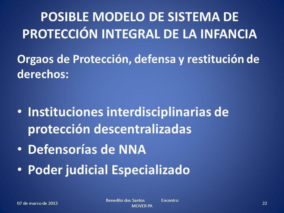 POSIBLE MODELO DE SISTEMA DE PROTECCIÓN INTEGRAL DE LA INFANCIA