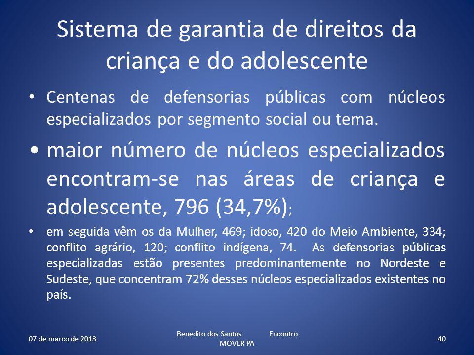 Sistema de garantia de direitos da criança e do adolescente