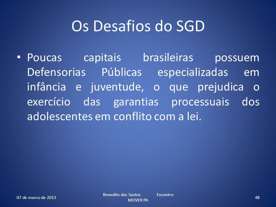 Benedito dos Santos Encontro MOVER PA