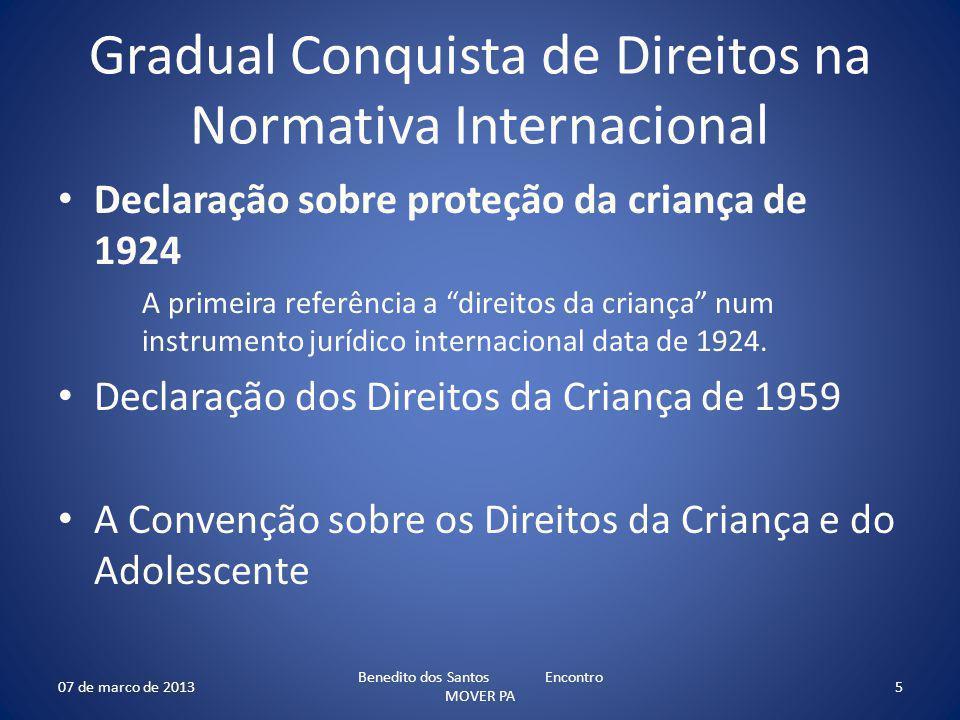 Gradual Conquista de Direitos na Normativa Internacional