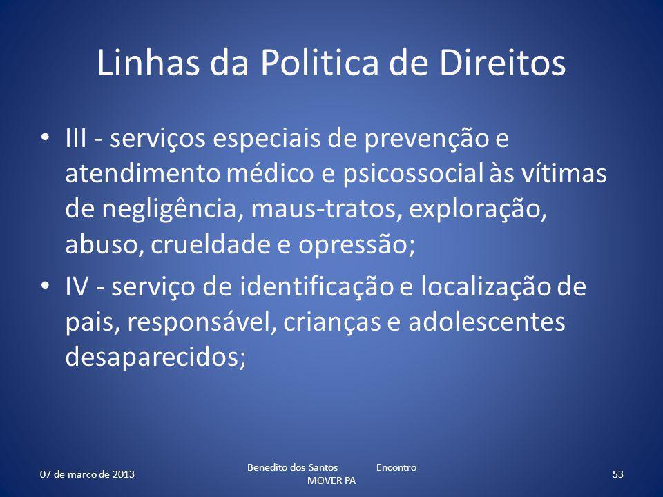Linhas da Politica de Direitos