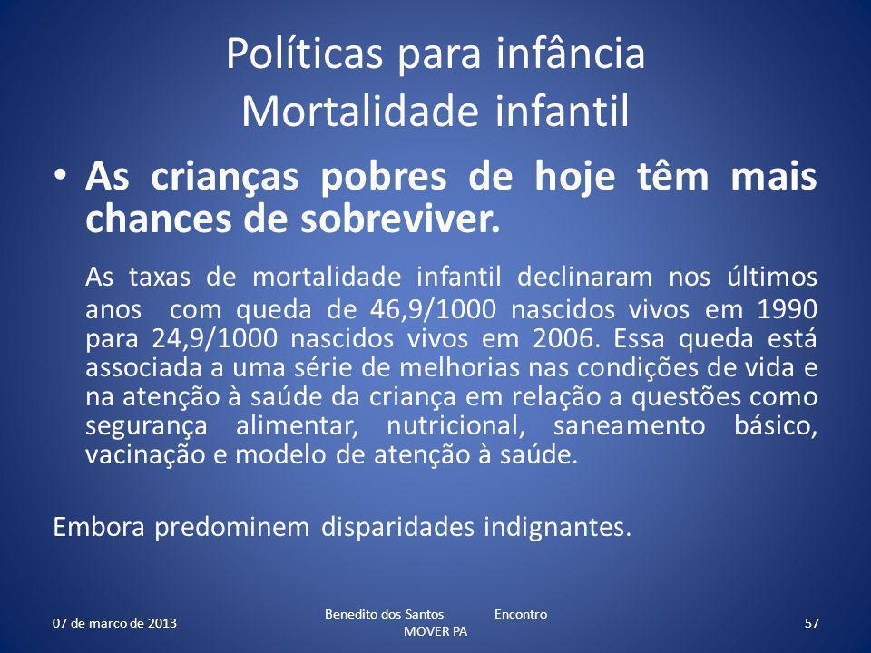 Políticas para infância Mortalidade infantil