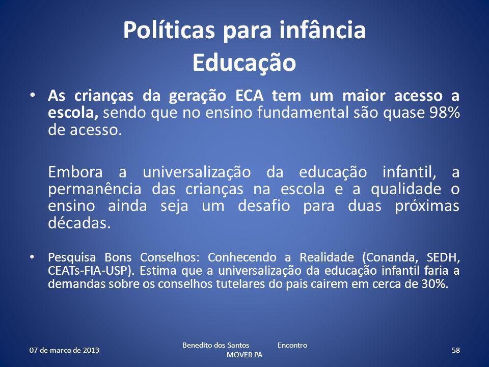 Políticas para infância Educação
