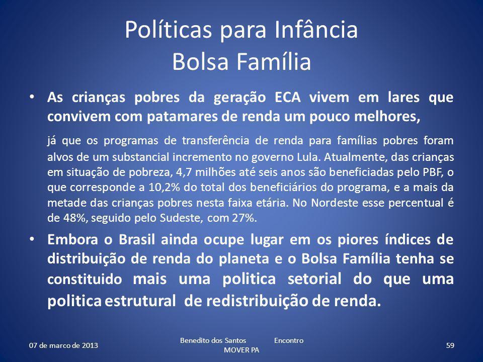 Políticas para Infância Bolsa Família