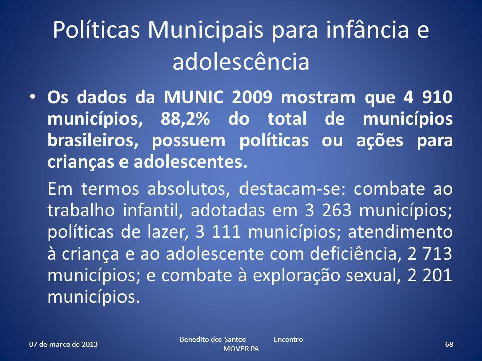 Políticas Municipais para infância e adolescência