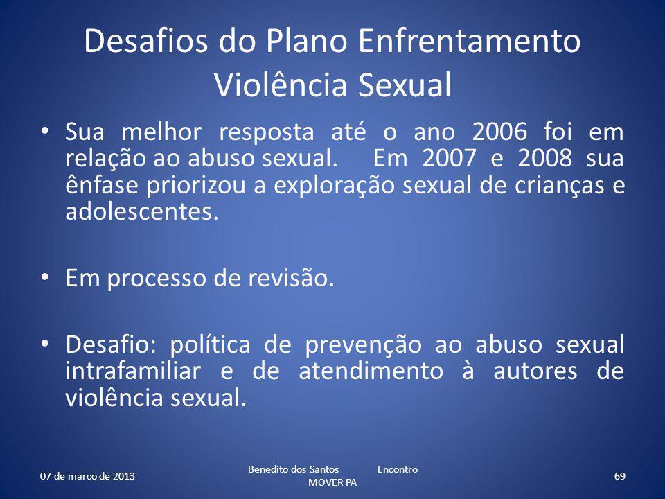 Desafios do Plano Enfrentamento Violência Sexual