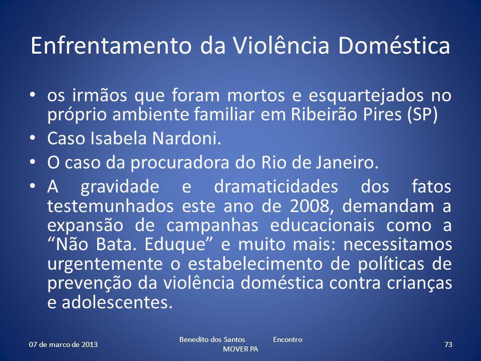 Enfrentamento da Violência Doméstica