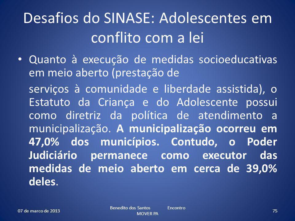 Desafios do SINASE: Adolescentes em conflito com a lei