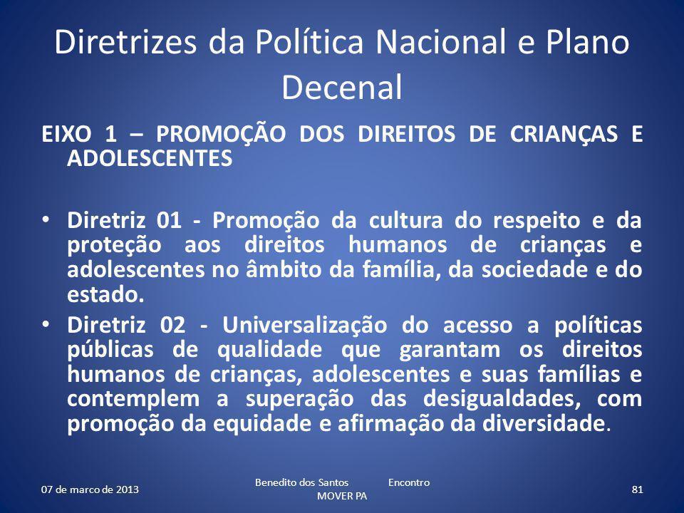 Diretrizes da Política Nacional e Plano Decenal