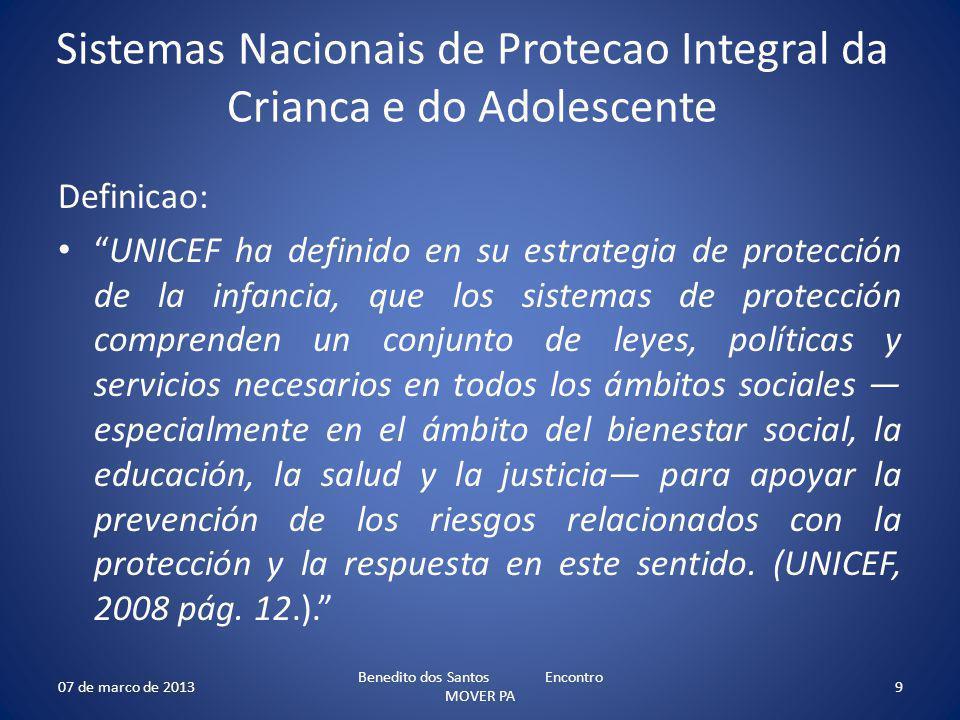 Sistemas Nacionais de Protecao Integral da Crianca e do Adolescente
