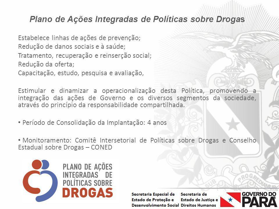 Plano de Ações Integradas de Políticas sobre Drogas