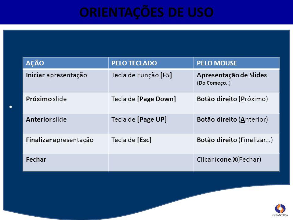 ORIENTAÇÕES DE USO AÇÃO PELO TECLADO PELO MOUSE Iniciar apresentação