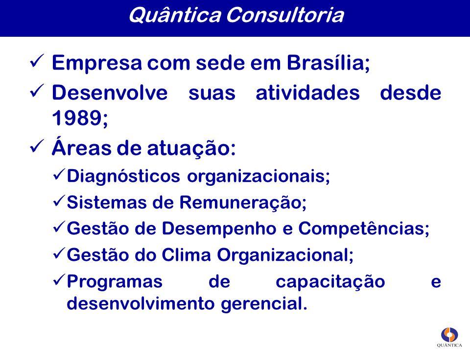 Empresa com sede em Brasília; Desenvolve suas atividades desde 1989;