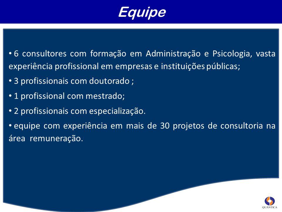 Equipe 6 consultores com formação em Administração e Psicologia, vasta experiência profissional em empresas e instituições públicas;