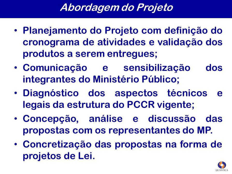 Abordagem do Projeto Planejamento do Projeto com definição do cronograma de atividades e validação dos produtos a serem entregues;