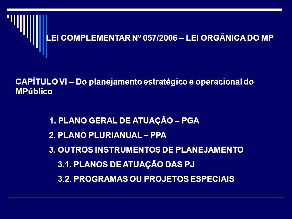 CAPÍTULO VI – Do planejamento estratégico e operacional do MPúblico