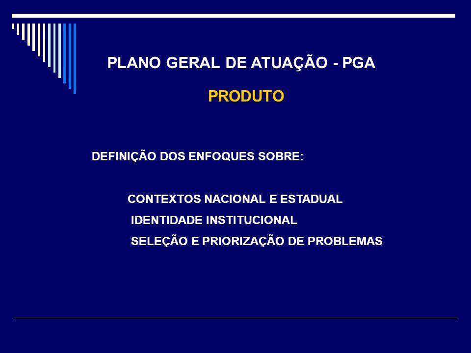 PLANO GERAL DE ATUAÇÃO - PGA