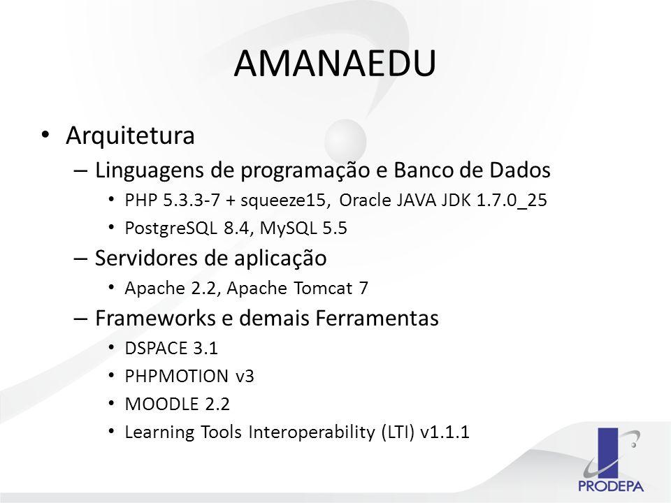 AMANAEDU Arquitetura Linguagens de programação e Banco de Dados