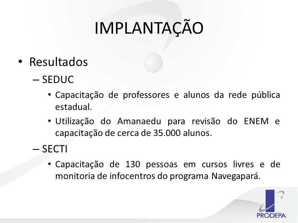 IMPLANTAÇÃO Resultados SEDUC SECTI