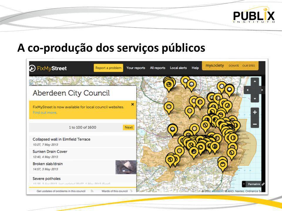 A co-produção dos serviços públicos