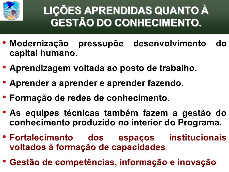 LIÇÕES APRENDIDAS QUANTO À GESTÃO DO CONHECIMENTO.