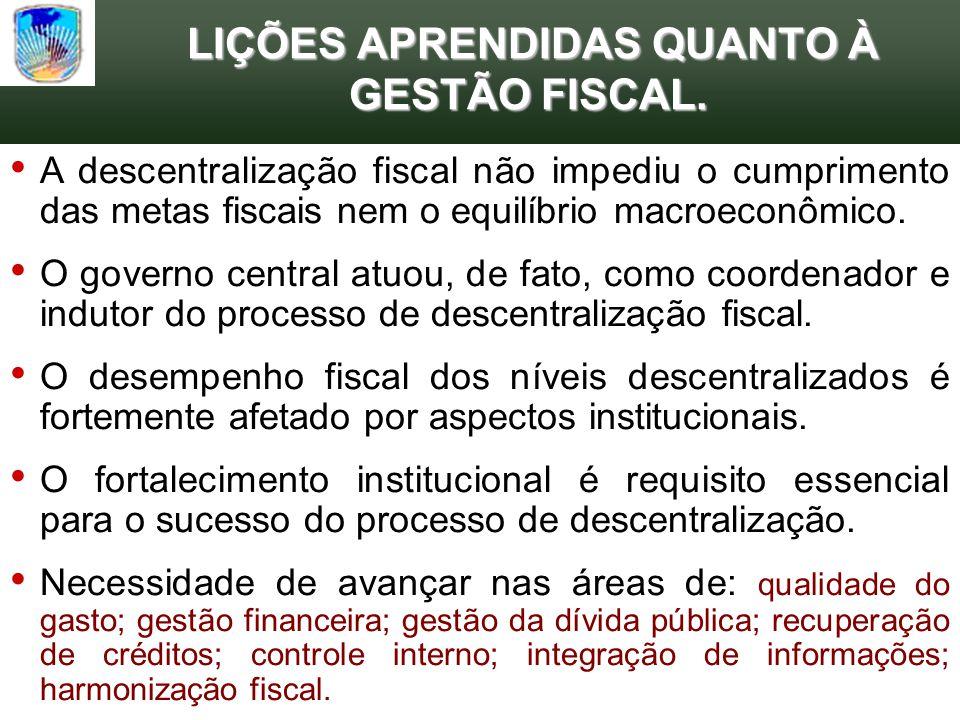 LIÇÕES APRENDIDAS QUANTO À GESTÃO FISCAL.