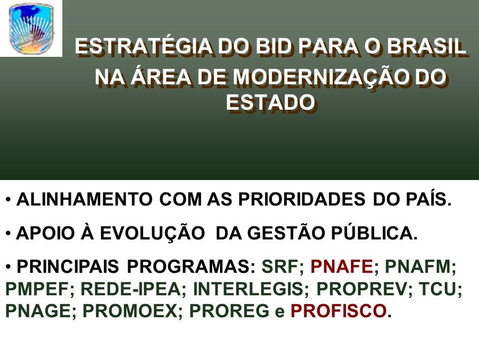 ESTRATÉGIA DO BID PARA O BRASIL NA ÁREA DE MODERNIZAÇÃO DO ESTADO