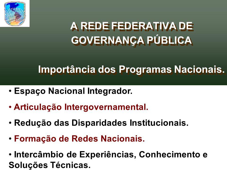 Importância dos Programas Nacionais.