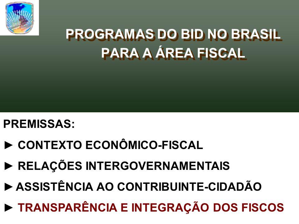 PROGRAMAS DO BID NO BRASIL PARA A ÁREA FISCAL